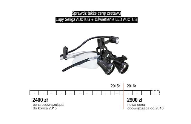 Zestaw Lupy+ LED w 2015: 2400zł, w 2016: 2900zł